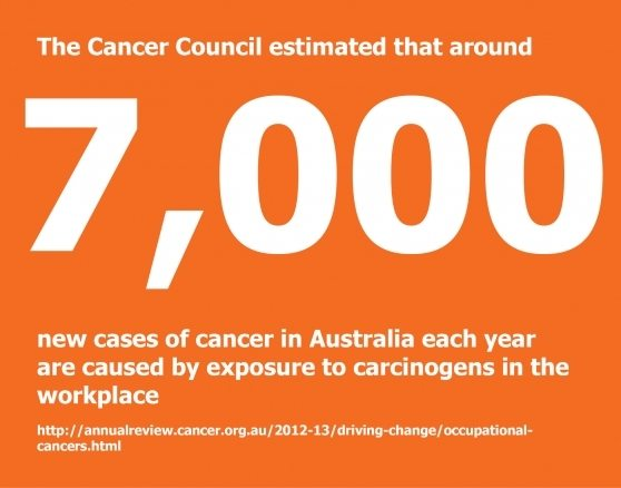 Cancers from workplace exposure